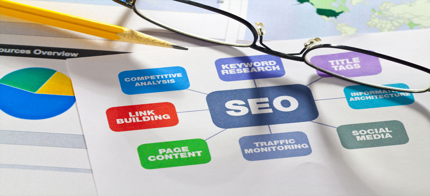 SEO Packages Australia